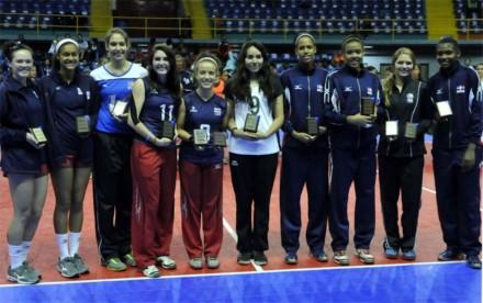 All-stars-U-18-Norceca