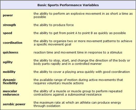 Basic-sports-performance-variables