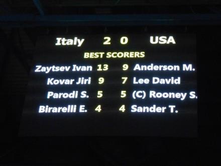 Italy vs USA the best scorers