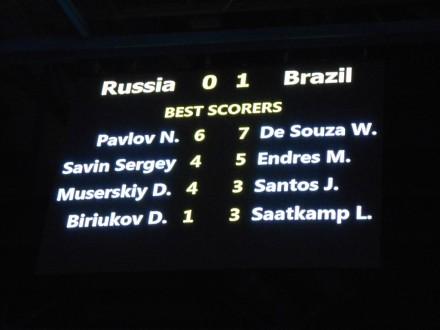Russia vs. Brazil
