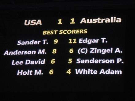 USA - Australia