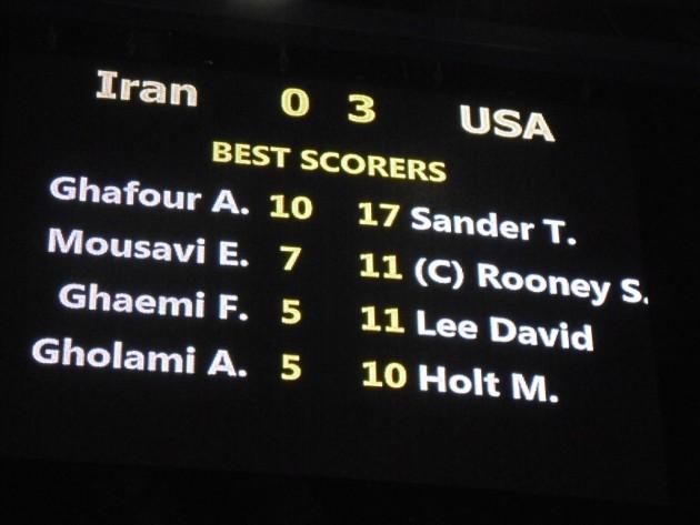 Iran vs. USA