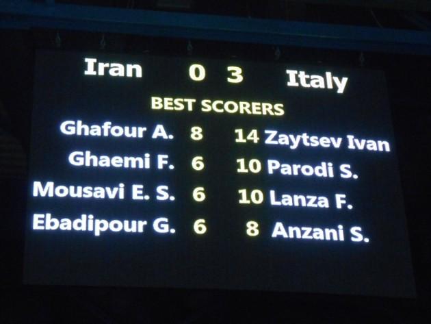 Iran vs Italy