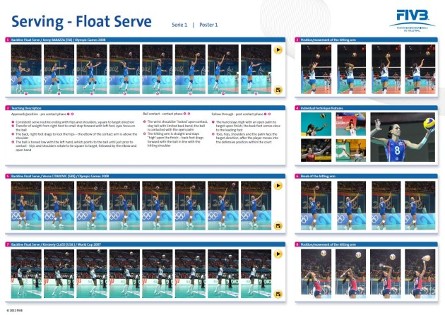 Innovative technical posters launched by FIVB