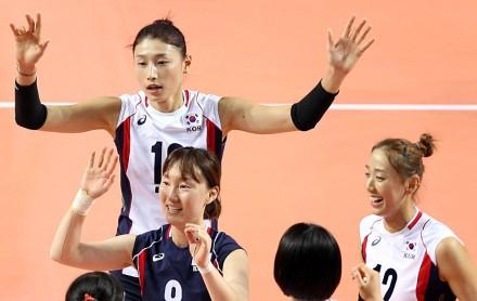 Kim Yeon Koung