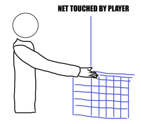 Net touched by player