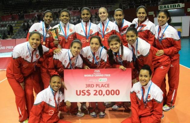 Peru 3rd