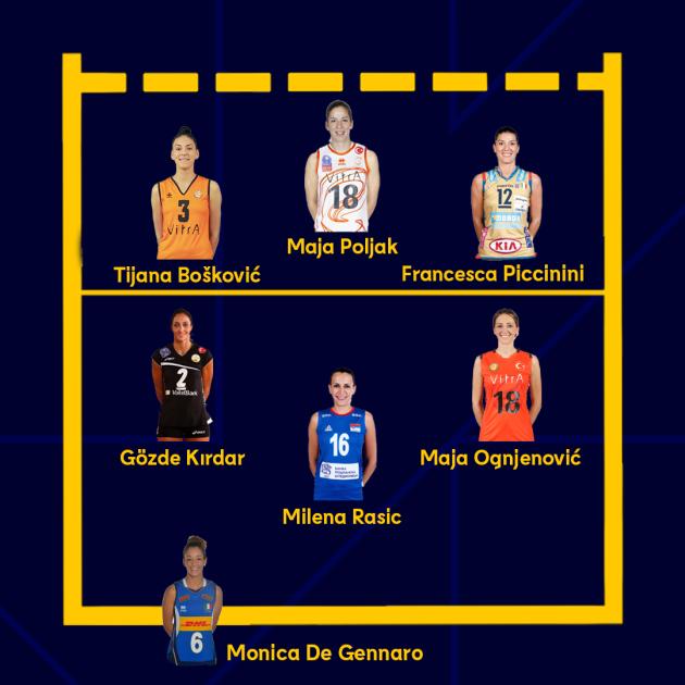 CEV-best-team