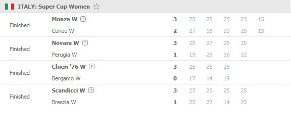 Super-Cup-first-round-1