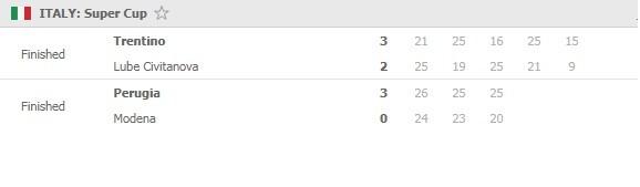Supercoppa-semifinals-Game-1