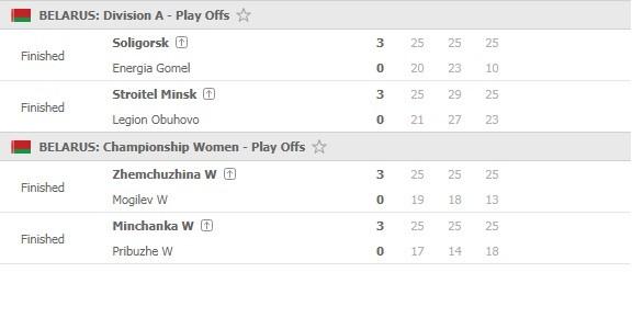 Division-A-semifinals