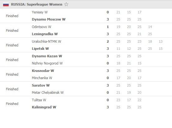 Superliga-Round-1