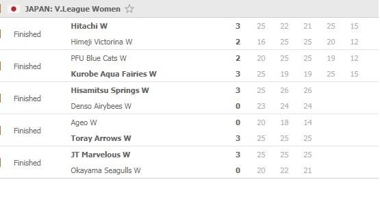 V-League-Women-Round-1