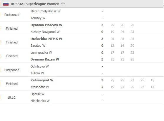 Superliga-Women-Round-7