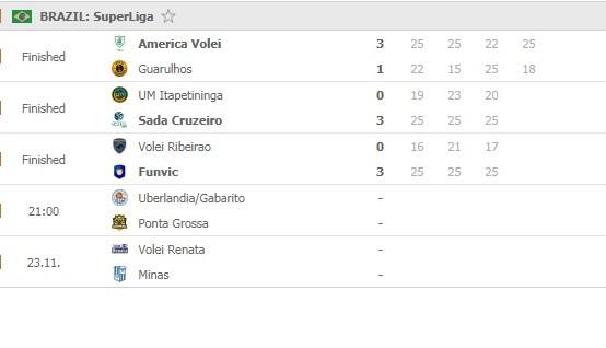Superliga-men-Round-5