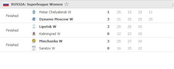 Superliga-women-Round-13