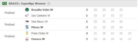 Superliga-women-December-17