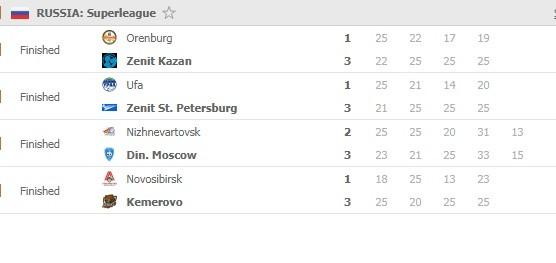 Superliga-men-Round-16