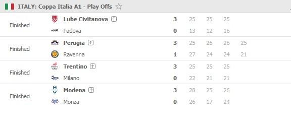 Italian-Cup-men-quarterfinals