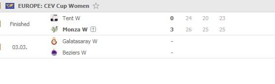 CEV-Cup-women-semifinals-2nd-leg