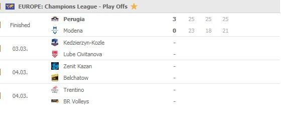 Chempions-League-men-quarterfinals-2nd-leg
