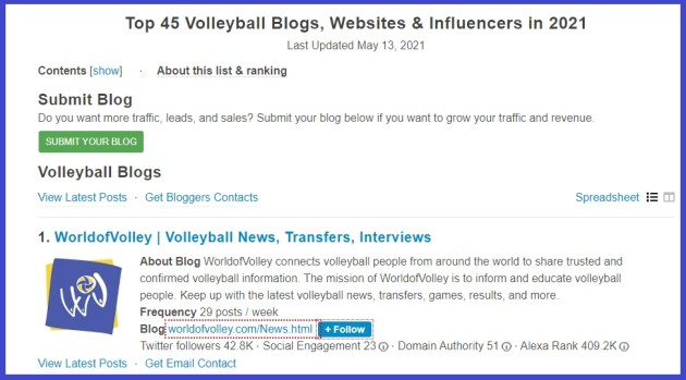 Top 45 volleyball blogs