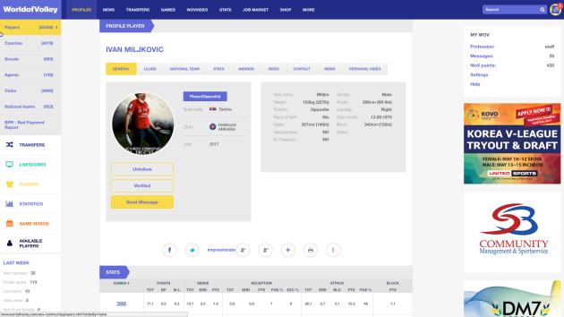 WoV profile